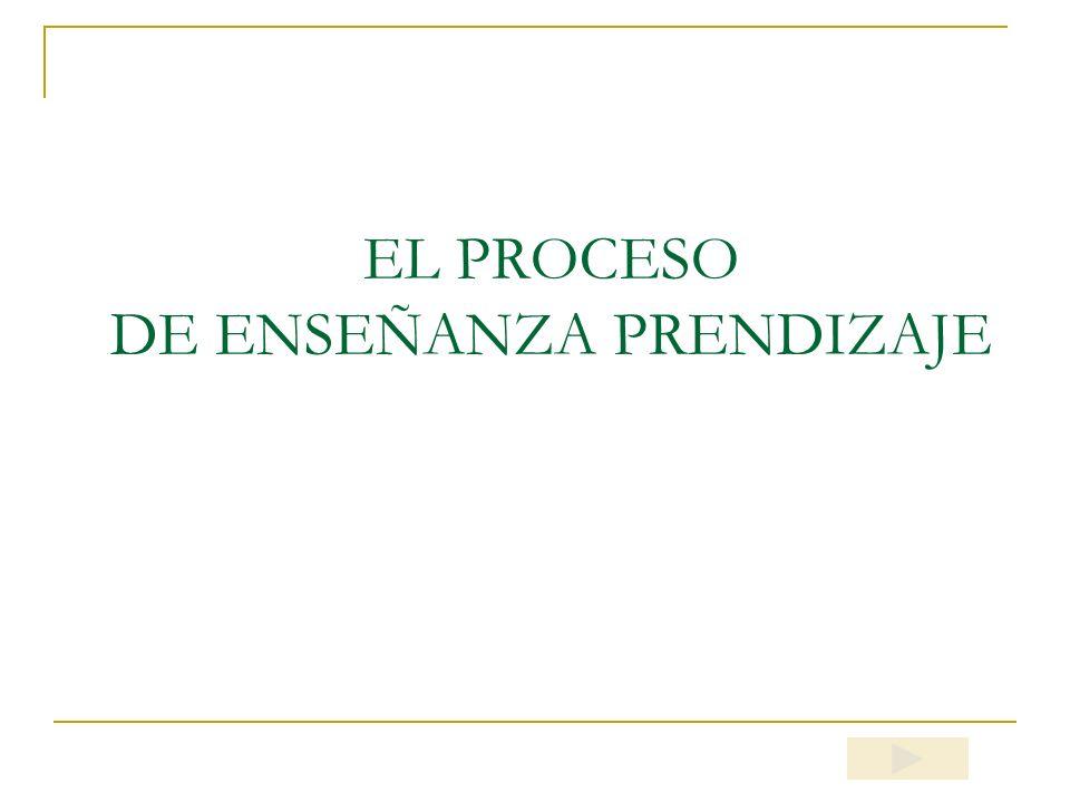 REFERENCIAS BIBLIOGRÀFICAS Arnaz J.A. (2000). La plantación curricular. Cursos básicos APRA formación de profesores No.8, México. Editorial Trillas-AN