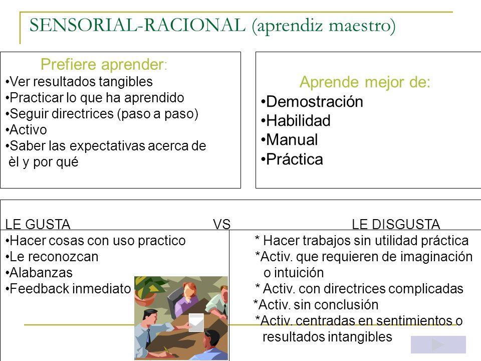 CUATRO ESTILOS Sensorial- racional Sensorial- Emocional Intuitivo- racional Intuitivo- Emocional Sensación (S) Racional (T) Sentimiento (F) Intuición