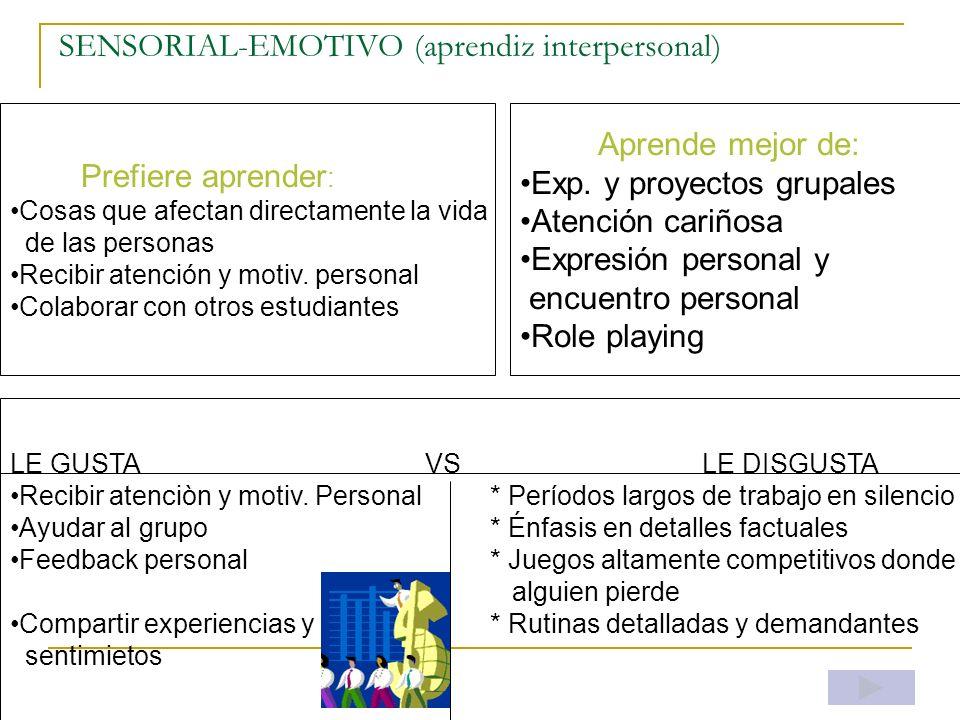 SENSORIAL-RACIONAL (aprendiz maestro) Prefiere aprender : Ver resultados tangibles Practicar lo que ha aprendido Seguir directrices (paso a paso) Acti