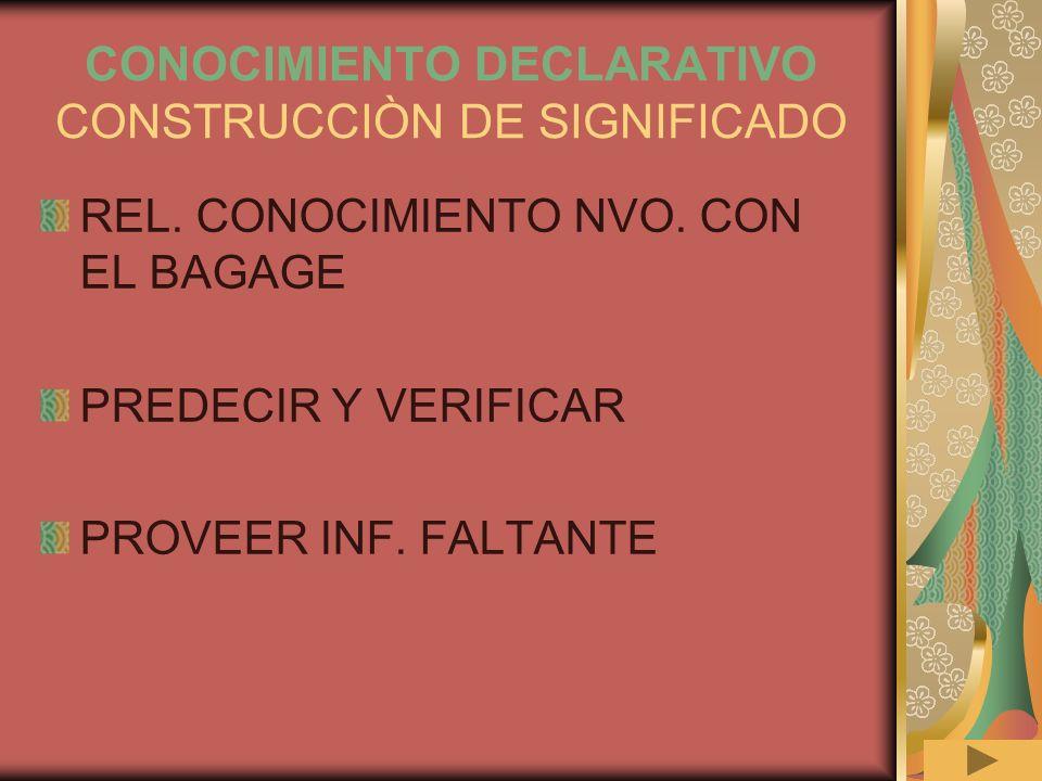 PROCESO CONOCIMIENTO DECLARATIVO CONOCIMIENTO PROCESAL CONSTRUCCIÒN DEL SIGNIFICADO Combinar el conocimiento que se tiene con la nueva información. En