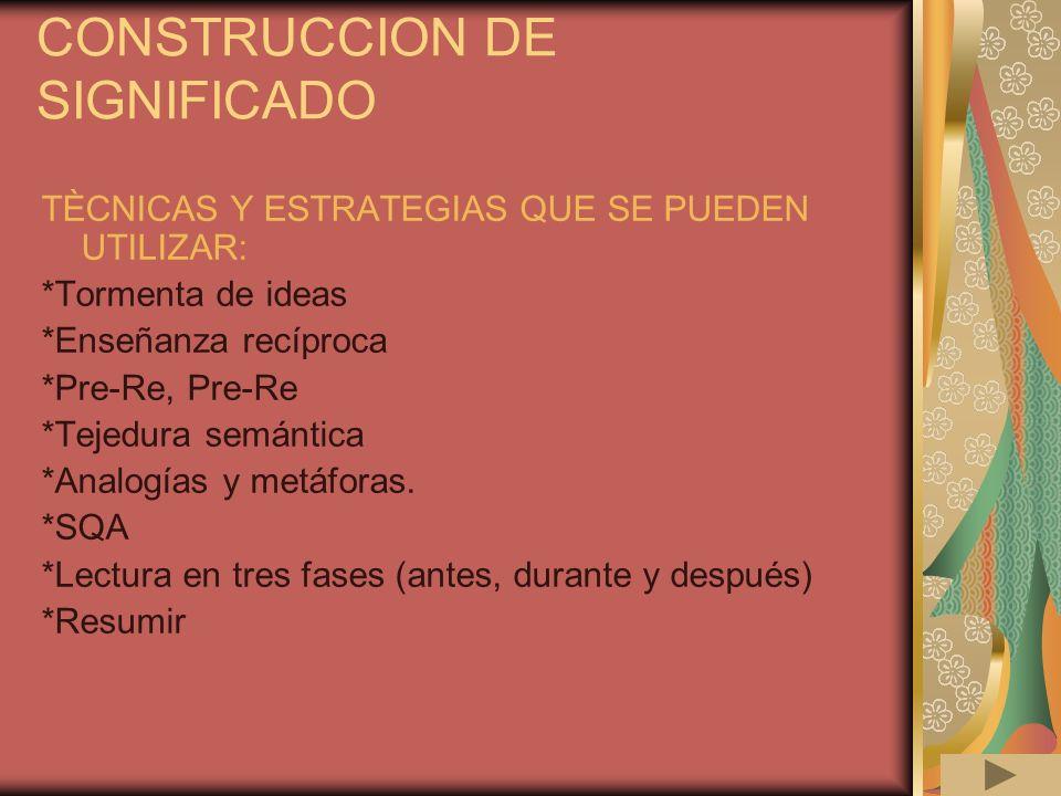 CONOCIMIENTO DECLARATIVO CONSTRUCCIÒN DE SIGNIFICADO REL. CONOCIMIENTO NVO. CON EL BAGAGE PREDECIR Y VERIFICAR PROVEER INF. FALTANTE