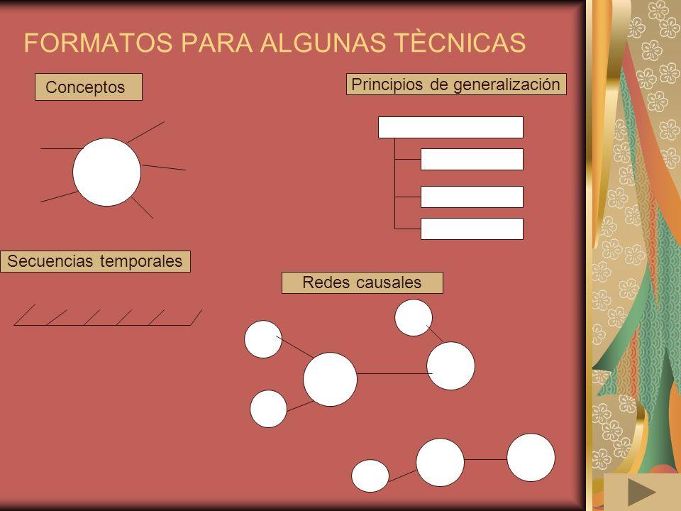 ORGANIZACIÒN DE LA INFORMACIÓN PASOS: Identificar los tipos específicos de conocimiento: hechos, secuencias, temporales, relaciones causales, problema