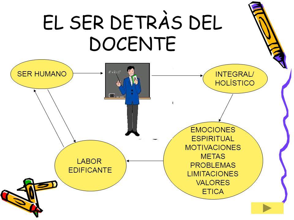 CONOCIMIENTO DECLARATIVO CONSTRUCCIÒN DE SIGNIFICADO REL.