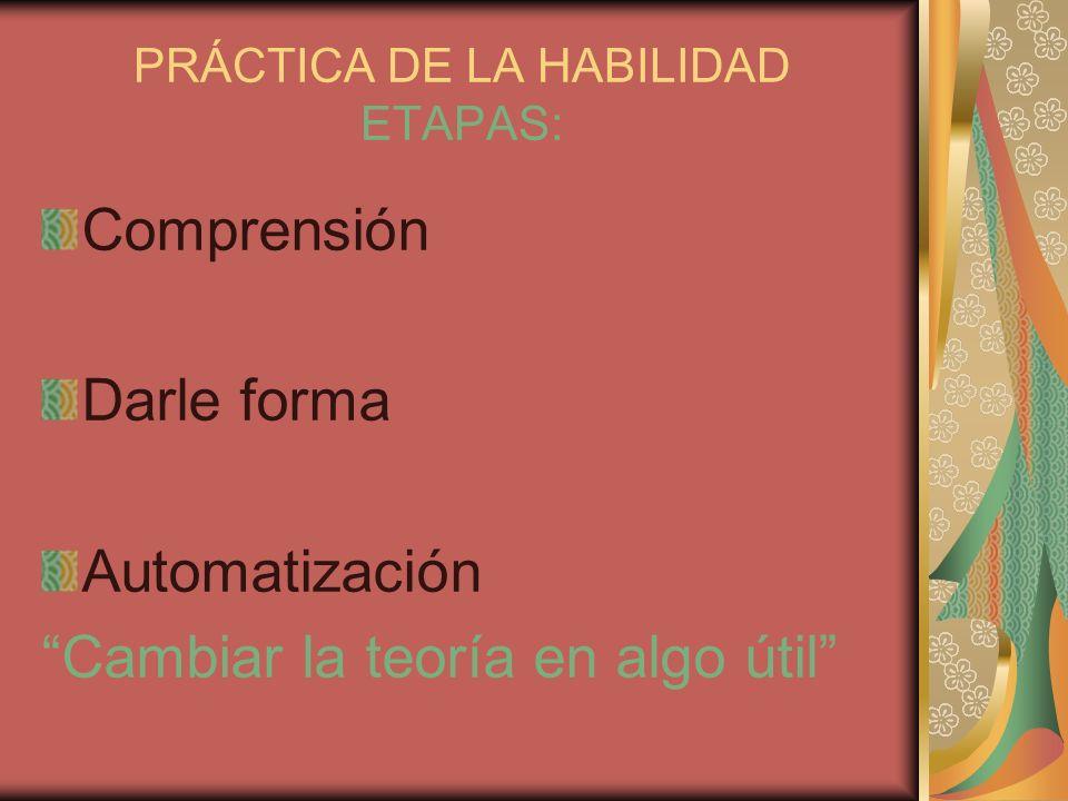 ALGUNAS ESTRATEGIAS MODELAJE Provee reglas y pasos explícitos de las nuevas habilidades y procesos Utiliza los diagramas de flujo Utiliza el conocimie