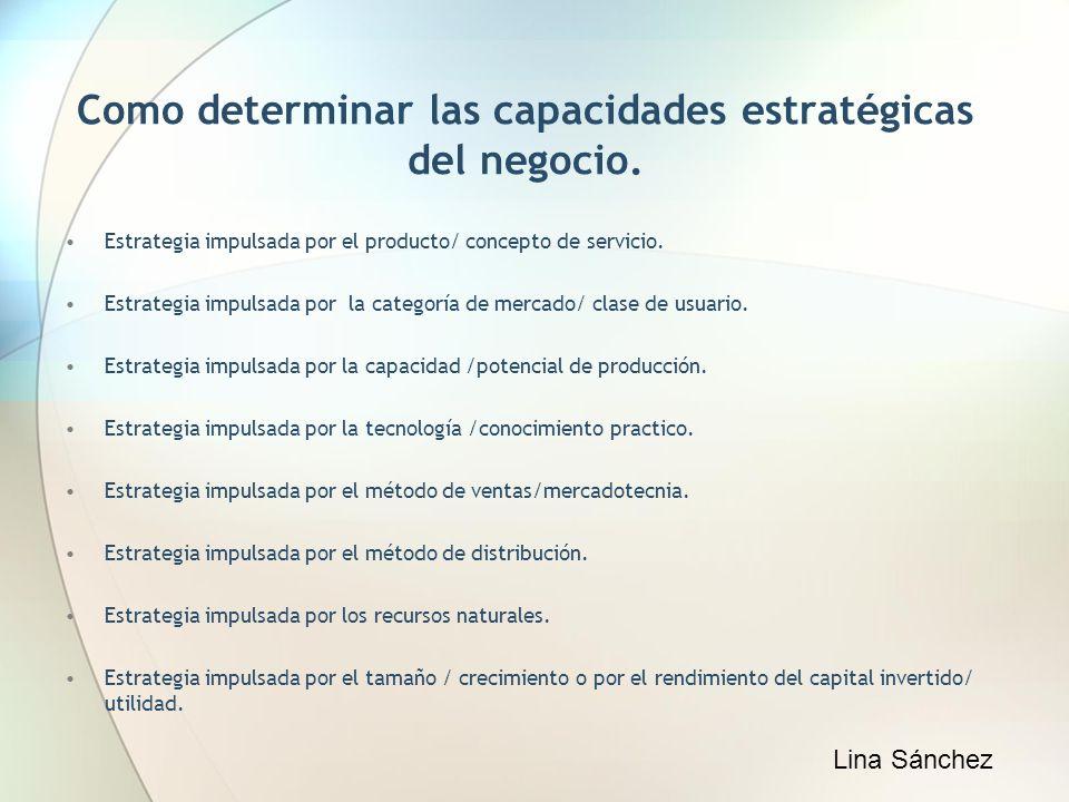 Como determinar las capacidades estratégicas del negocio. Estrategia impulsada por el producto/ concepto de servicio. Estrategia impulsada por la cate