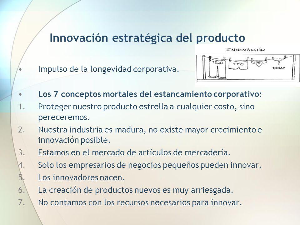 Innovación estratégica del producto Impulso de la longevidad corporativa. Los 7 conceptos mortales del estancamiento corporativo: 1.Proteger nuestro p