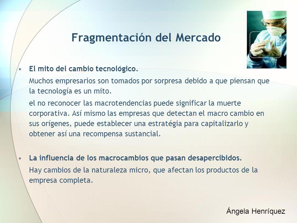 Fragmentación del Mercado El mito del cambio tecnológico. Muchos empresarios son tomados por sorpresa debido a que piensan que la tecnología es un mit