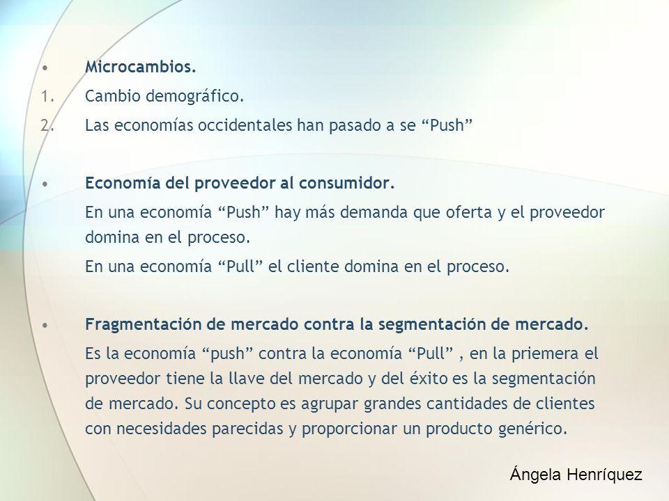 Microcambios. 1.Cambio demográfico. 2.Las economías occidentales han pasado a se Push Economía del proveedor al consumidor. En una economía Push hay m