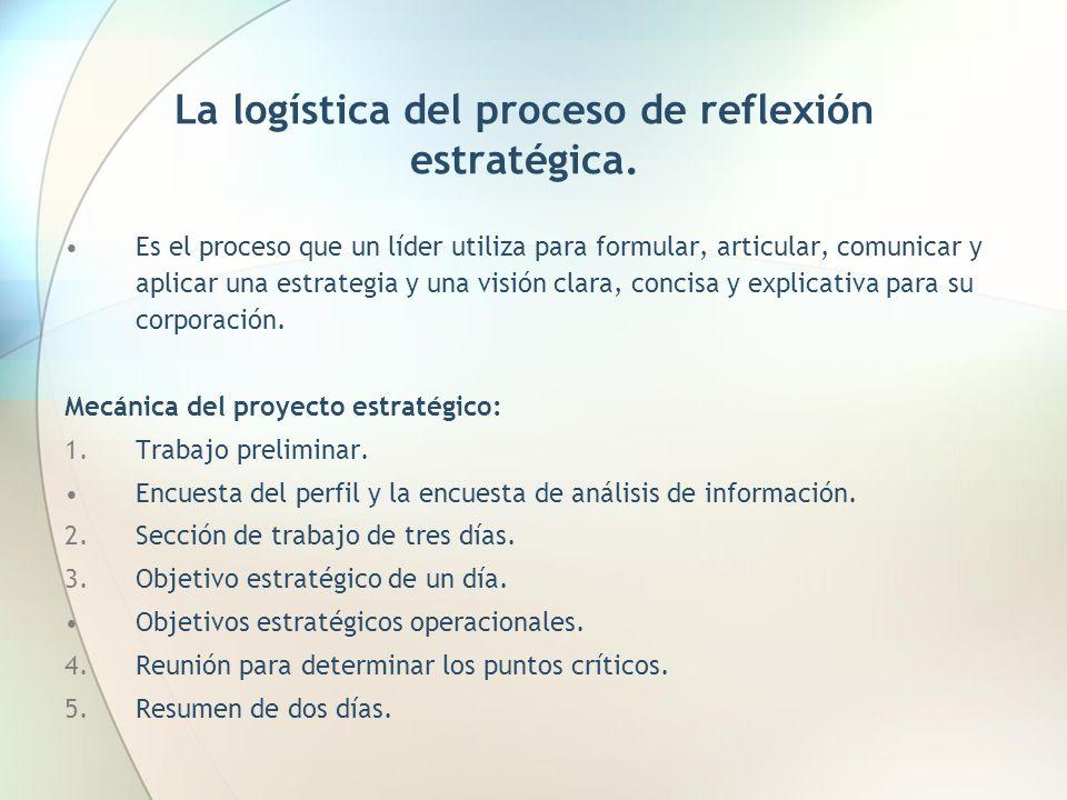 La logística del proceso de reflexión estratégica. Es el proceso que un líder utiliza para formular, articular, comunicar y aplicar una estrategia y u