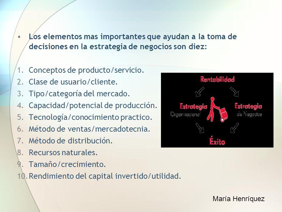 Fragmentación del Mercado El mito del cambio tecnológico.
