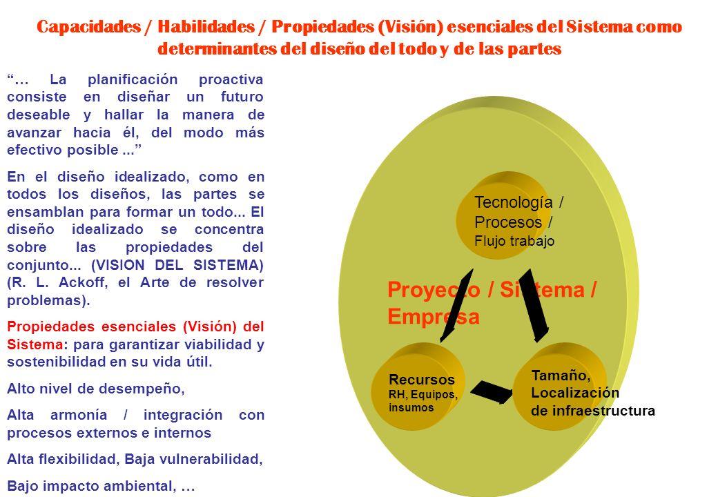 9 TRANSFORMACIONES TIPICAS POR CLASE DE EFECTO / IMPACTO AL SISTEMA SEGÚN SU MEDIDA DE CONTACTO CON EVENTO / CAMBIO GRADUALIDAD / VELOCIDAD / MEDIDA D