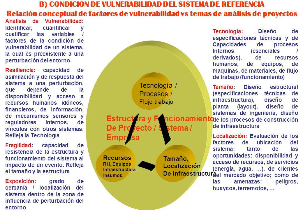 Proyecto / Sistema / Empresa Capacidades / Habilidades / Propiedades (Visión) esenciales del Sistema como determinantes del diseño del todo y de las p