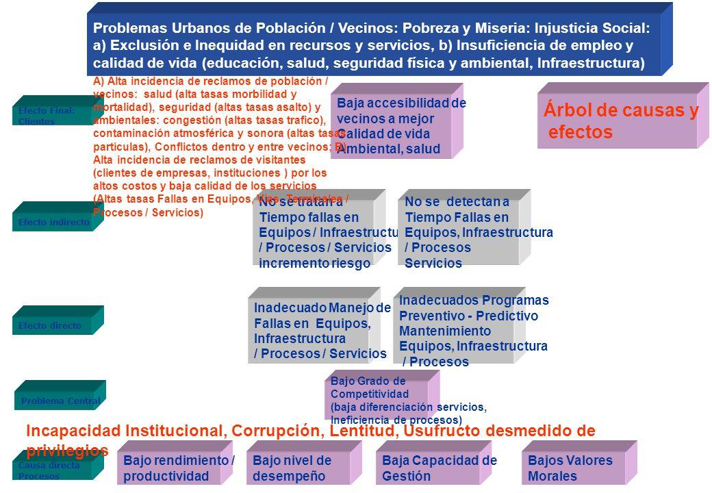 19 Análisis de involucrados: como parte de la metodología de análisis de la cadena, desarrollada por el Servicio Holandés de Cooperación al Desarrollo