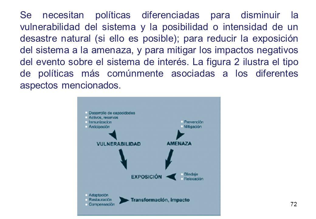 71 … La figura 1 ilustra la relación entre los conceptos discutidos, para el caso de un evento / cambio/ amenaza de origen externo al sistema. Se podr