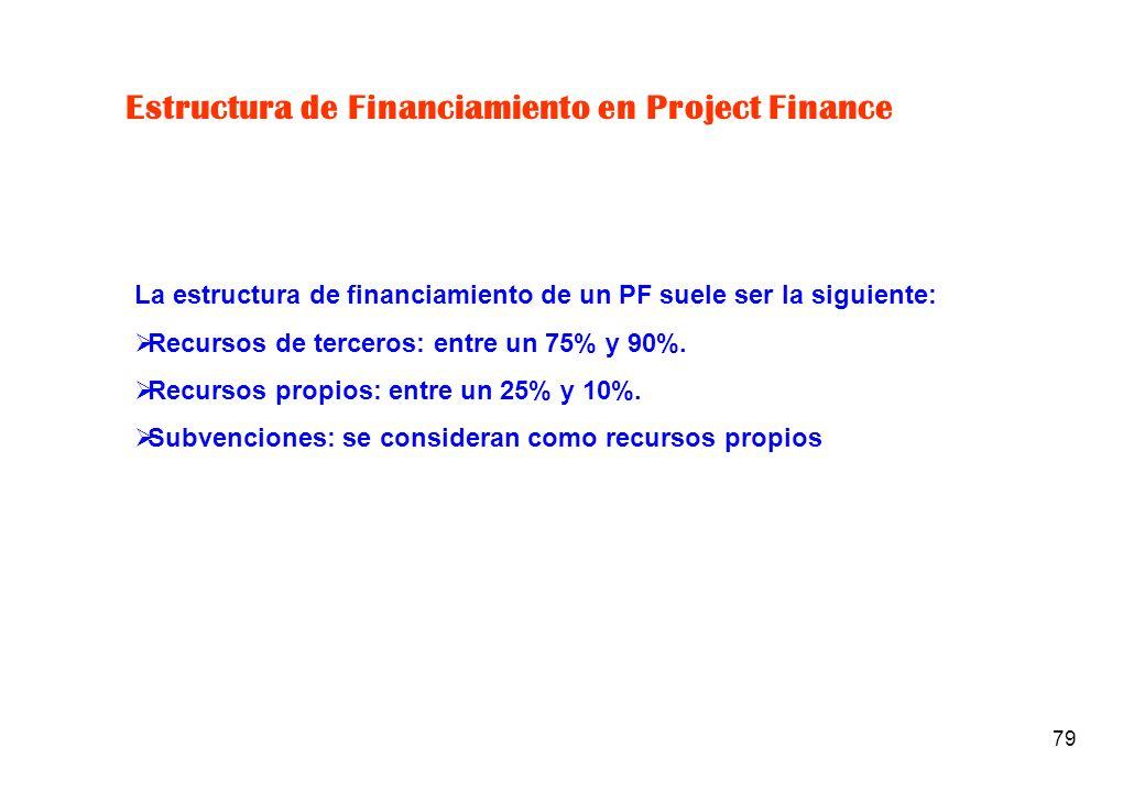 78 Objetivo de la Gestión / Administración del Riesgo Dado que el proyecto debe validarse por si mismo para que pueda ser financiado, debe de tener fl