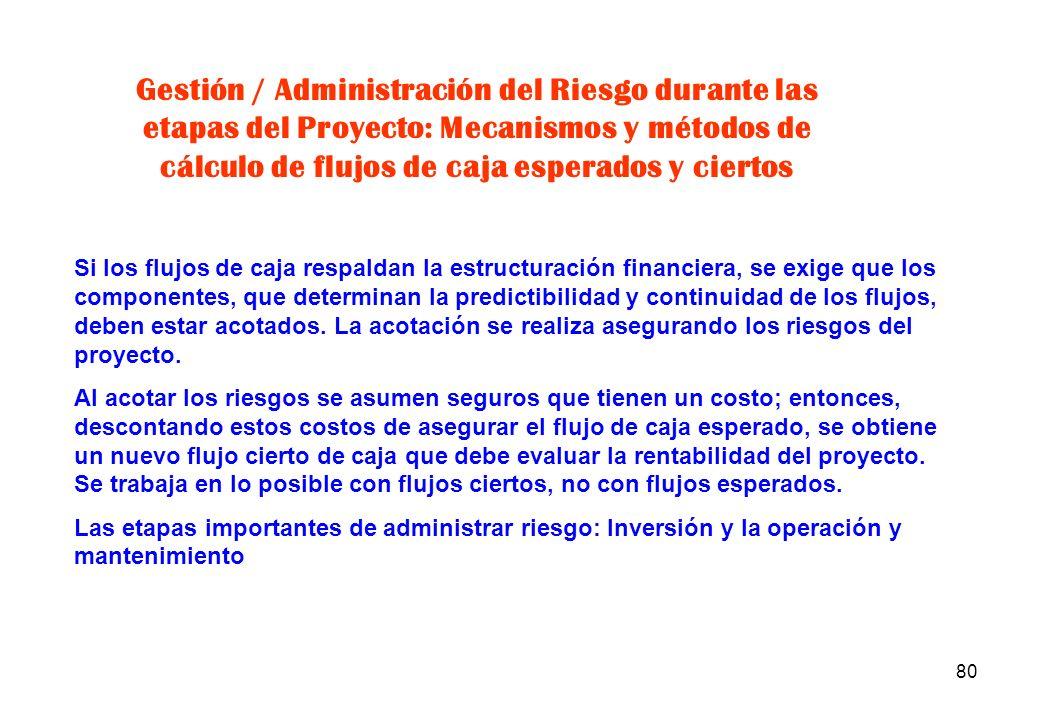 79 Estructura de Financiamiento en Project Finance La estructura de financiamiento de un PF suele ser la siguiente: Recursos de terceros: entre un 75%