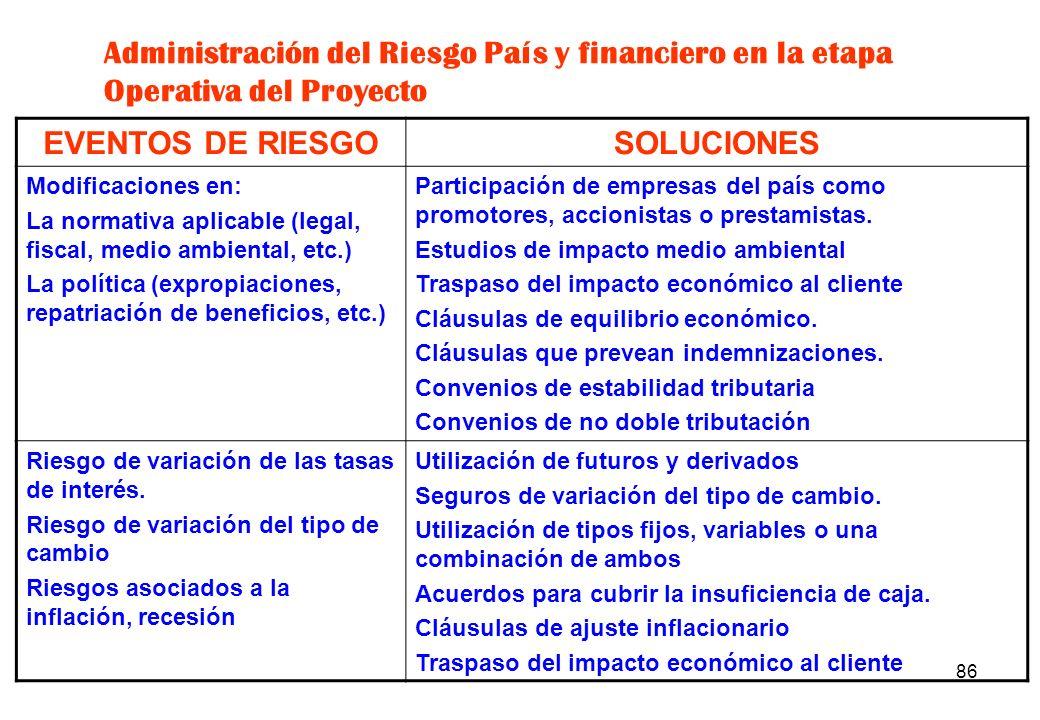 85 EVENTOS DE RIESGOSOLUCIONES En lo referente a insumos: Incremento de precios Indisponibilidad Calidad inadecuada Suscripción de contratos de largo