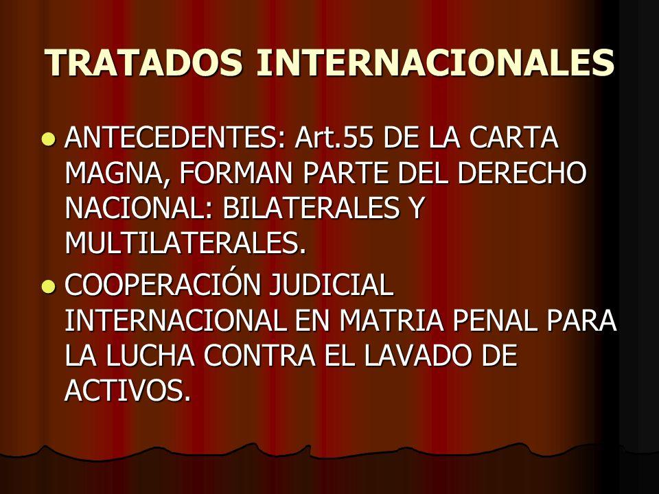 TRATADOS INTERNACIONALES ANTECEDENTES: Art.55 DE LA CARTA MAGNA, FORMAN PARTE DEL DERECHO NACIONAL: BILATERALES Y MULTILATERALES. ANTECEDENTES: Art.55