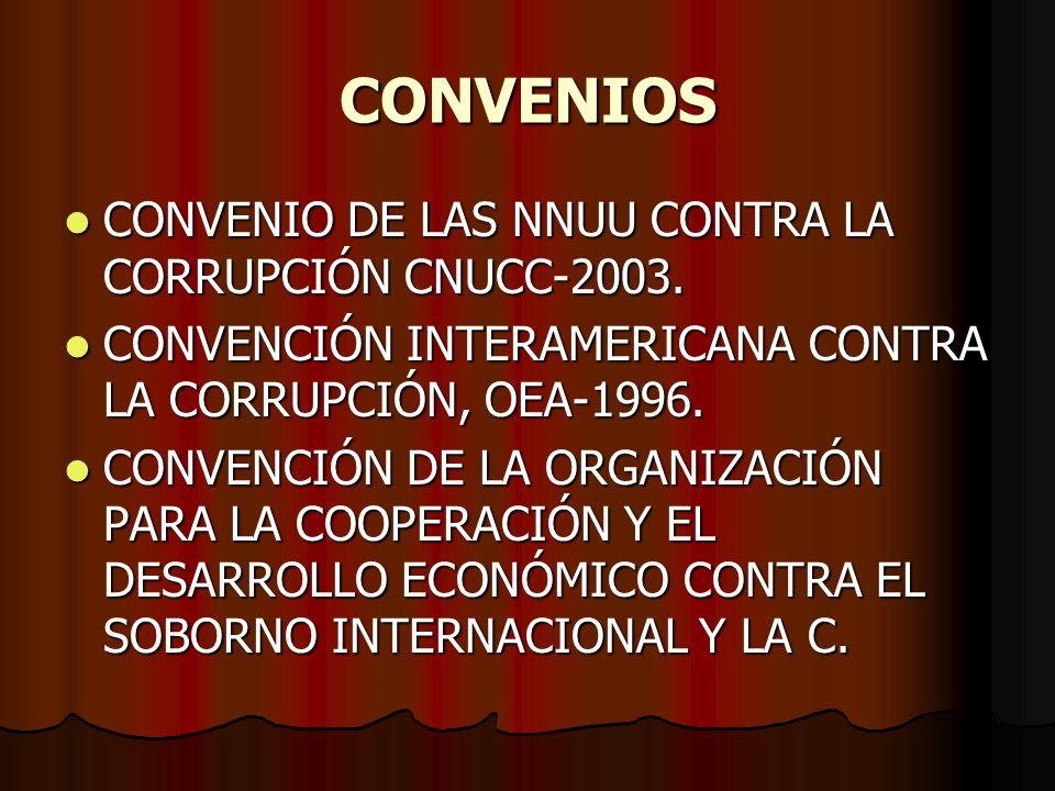 CONVENIOS CONVENIO DE LAS NNUU CONTRA LA CORRUPCIÓN CNUCC-2003. CONVENIO DE LAS NNUU CONTRA LA CORRUPCIÓN CNUCC-2003. CONVENCIÓN INTERAMERICANA CONTRA