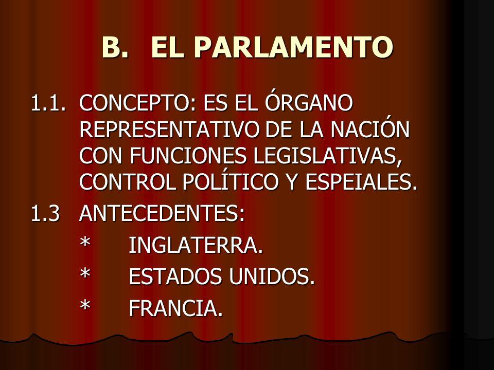 B.EL PARLAMENTO 1.1.CONCEPTO: ES EL ÓRGANO REPRESENTATIVO DE LA NACIÓN CON FUNCIONES LEGISLATIVAS, CONTROL POLÍTICO Y ESPEIALES. 1.3ANTECEDENTES: *ING