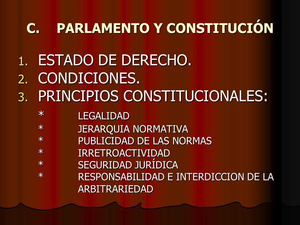 C.PARLAMENTO Y CONSTITUCIÓN 1. ESTADO DE DERECHO. 2. CONDICIONES. 3. PRINCIPIOS CONSTITUCIONALES: * LEGALIDAD *JERARQUIA NORMATIVA *PUBLICIDAD DE LAS