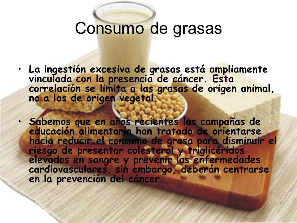 Consumo de grasas La ingestión excesiva de grasas está ampliamente vinculada con la presencia de cáncer. Esta correlación se limita a las grasas de or