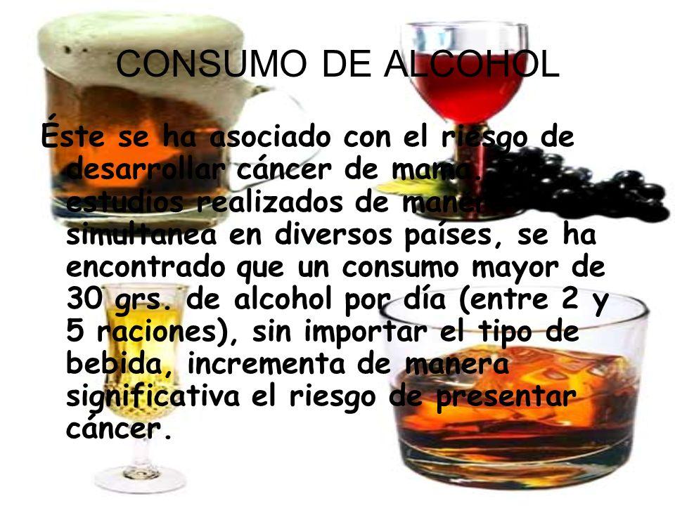 CONSUMO DE ALCOHOL Éste se ha asociado con el riesgo de desarrollar cáncer de mama. En estudios realizados de manera simultanea en diversos países, se