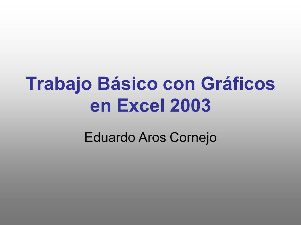 Trabajo Básico con Gráficos en Excel 2003 Eduardo Aros Cornejo