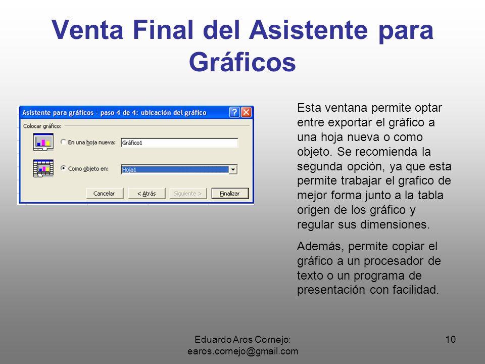 Eduardo Aros Cornejo: earos.cornejo@gmail.com 10 Venta Final del Asistente para Gráficos Esta ventana permite optar entre exportar el gráfico a una hoja nueva o como objeto.