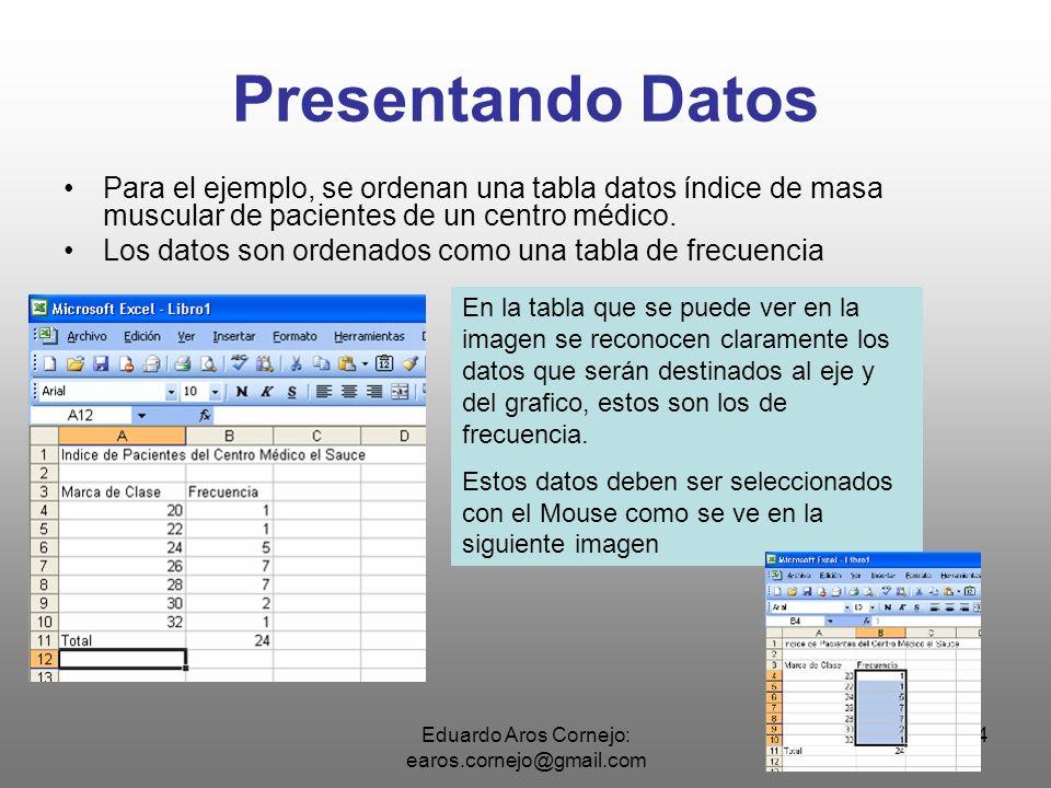 Eduardo Aros Cornejo: earos.cornejo@gmail.com 4 Presentando Datos Para el ejemplo, se ordenan una tabla datos índice de masa muscular de pacientes de un centro médico.