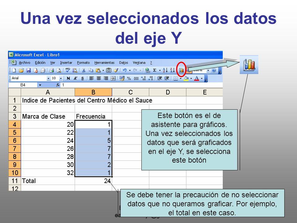 Eduardo Aros Cornejo: earos.cornejo@gmail.com 5 Una vez seleccionados los datos del eje Y Se debe tener la precaución de no seleccionar datos que no queramos graficar.