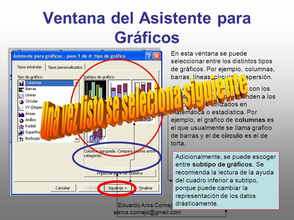 Eduardo Aros Cornejo: earos.cornejo@gmail.com 7 Ventana siguiente En esta ventana se puede observar que Excel ya realizó el gráfico, pero este aún tienen falencias como la falta de datos del eje X.