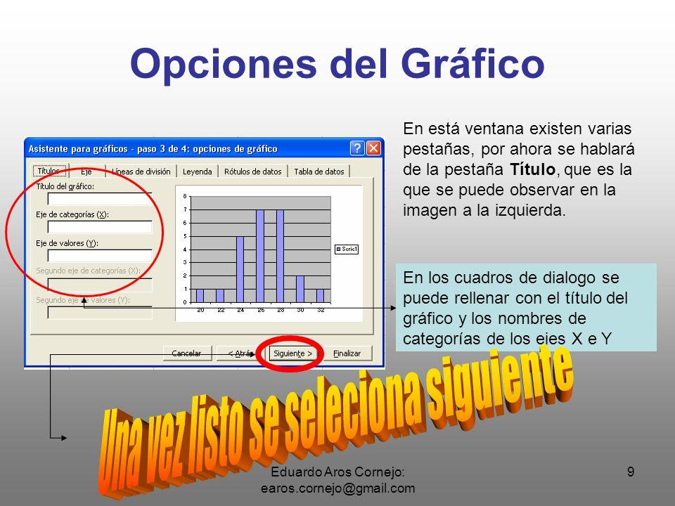 Eduardo Aros Cornejo: earos.cornejo@gmail.com 9 Opciones del Gráfico En está ventana existen varias pestañas, por ahora se hablará de la pestaña Título, que es la que se puede observar en la imagen a la izquierda.
