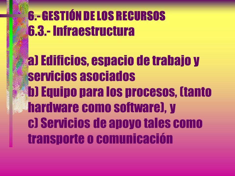6.- GESTIÓN DE LOS RECURSOS 6.3.- Infraestructura La organización debe determinar, proporcionar y mantener la infraestructura necesaria para lograr la