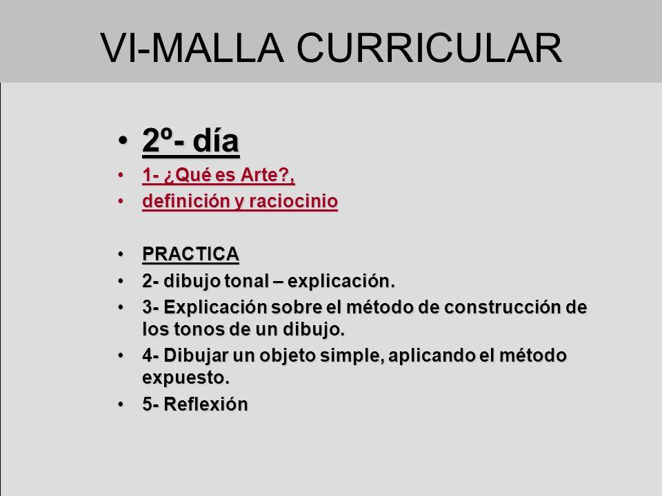 VI-MALLA CURRICULAR 2º- día2º- día 1- ¿Qué es Arte?,1- ¿Qué es Arte?, definición y raciociniodefinición y raciocinio PRACTICAPRACTICA 2- dibujo tonal