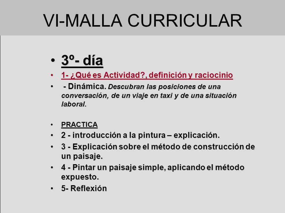 VI-MALLA CURRICULAR 3º- día3º- día 1- ¿Qué es Actividad?, definición y raciocinio1- ¿Qué es Actividad?, definición y raciocinio - Dinámica. Descubran