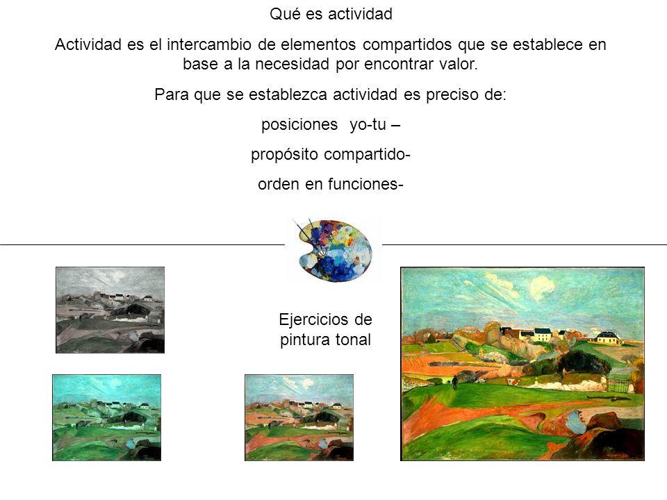 Qué es actividad Actividad es el intercambio de elementos compartidos que se establece en base a la necesidad por encontrar valor. Para que se estable