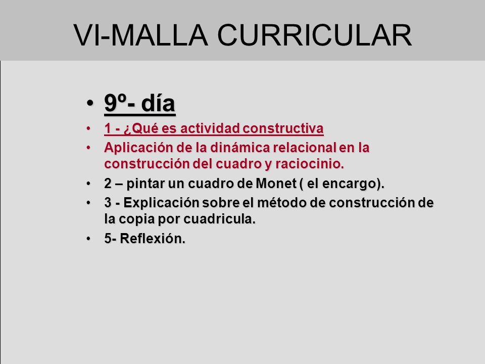 VI-MALLA CURRICULAR 9º- día9º- día 1 - ¿Qué es actividad constructiva1 - ¿Qué es actividad constructiva Aplicación de la dinámica relacional en la con