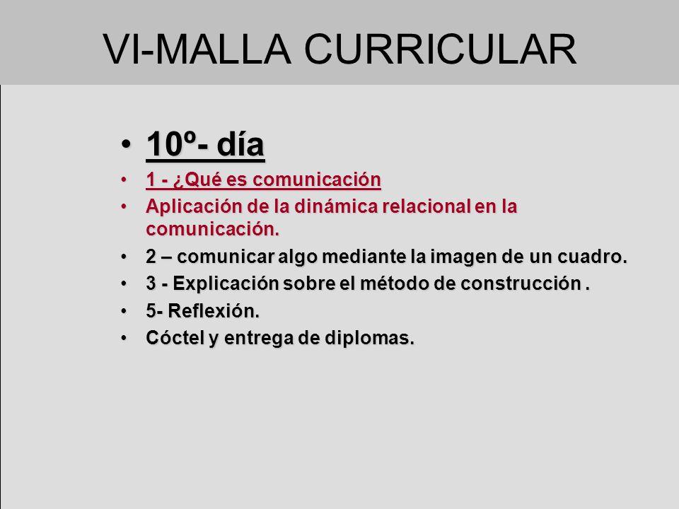 VI-MALLA CURRICULAR 10º- día10º- día 1 - ¿Qué es comunicación1 - ¿Qué es comunicación Aplicación de la dinámica relacional en la comunicación.Aplicaci