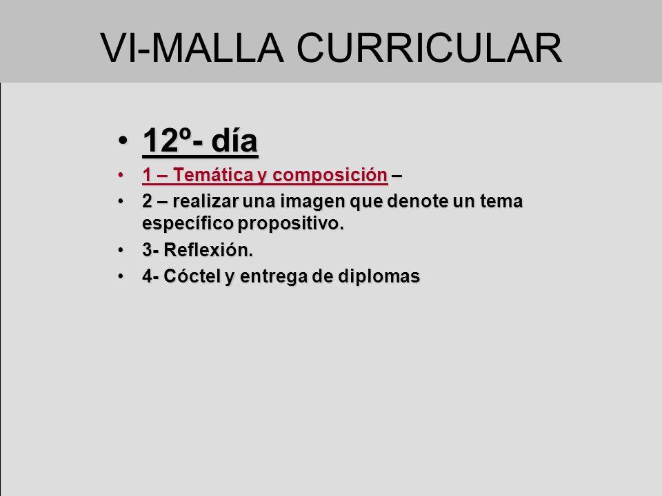 VI-MALLA CURRICULAR 12º- día12º- día 1 – Temática y composición –1 – Temática y composición – 2 – realizar una imagen que denote un tema específico pr