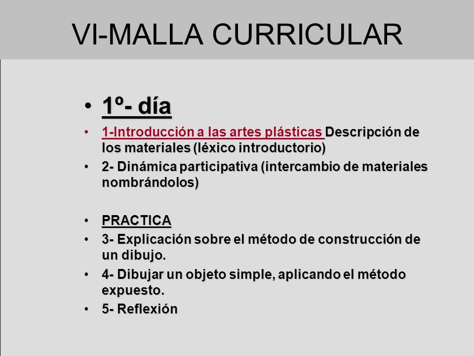 VI-MALLA CURRICULAR 1º- día1º- día Descripción de los materiales (léxico introductorio)1-Introducción a las artes plásticas Descripción de los materia