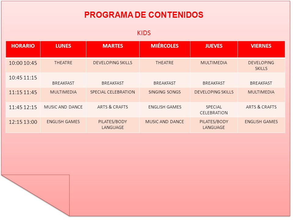 PROGRAMA DE CONTENIDOS KIDS PROGRAMA DE CONTENIDOS KIDS HORARIOLUNESMARTESMIÉRCOLESJUEVESVIERNES 10:00 10:45 THEATREDEVELOPING SKILLSTHEATREMULTIMEDIADEVELOPING SKILLS 10:45 11:15 BREAKFAST 11:15 11:45 MULTIMEDIASPECIAL CELEBRATIONSINGING SONGSDEVELOPING SKILLSMULTIMEDIA 11:45 12:15 MUSIC AND DANCEARTS & CRAFTSENGLISH GAMESSPECIAL CELEBRATION ARTS & CRAFTS 12:15 13:00 ENGLISH GAMESPILATES/BODY LANGUAGE MUSIC AND DANCEPILATES/BODY LANGUAGE ENGLISH GAMES