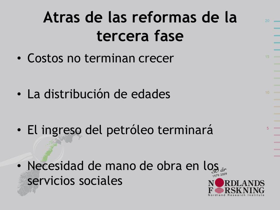 Atras de las reformas de la tercera fase Costos no terminan crecer La distribución de edades El ingreso del petróleo terminará Necesidad de mano de ob