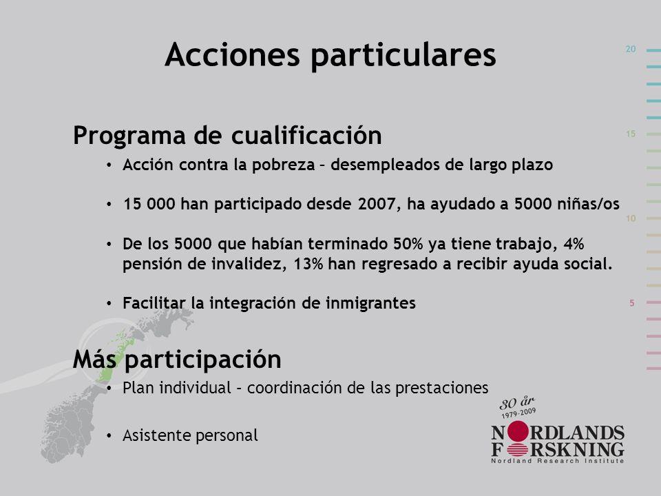 Acciones particulares Programa de cualificación Acción contra la pobreza – desempleados de largo plazo 15 000 han participado desde 2007, ha ayudado a