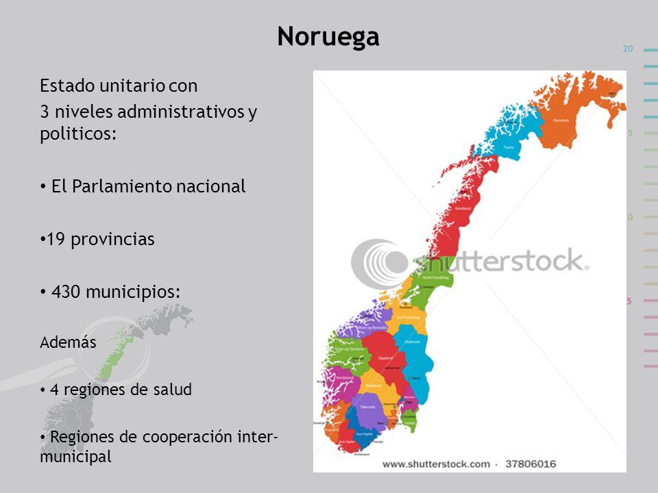 Noruega Estado unitario con 3 niveles administrativos y politicos: El Parlamiento nacional 19 provincias 430 municipios: Además 4 regiones de salud Re