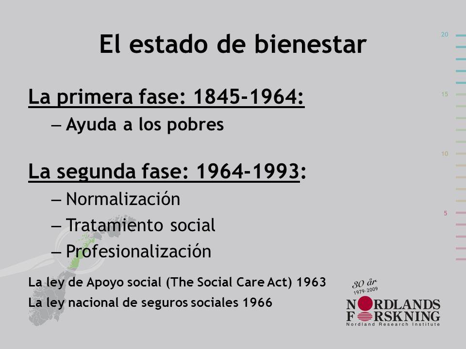 El estado de bienestar La primera fase: 1845-1964: – Ayuda a los pobres La segunda fase: 1964-1993: – Normalización – Tratamiento social – Profesional