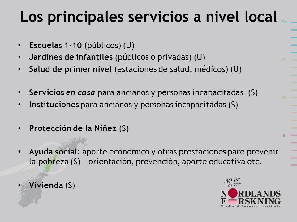 Los principales servicios a nivel local Escuelas 1-10 (públicos) (U) Jardines de infantiles (públicos o privadas) (U) Salud de primer nivel (estacione