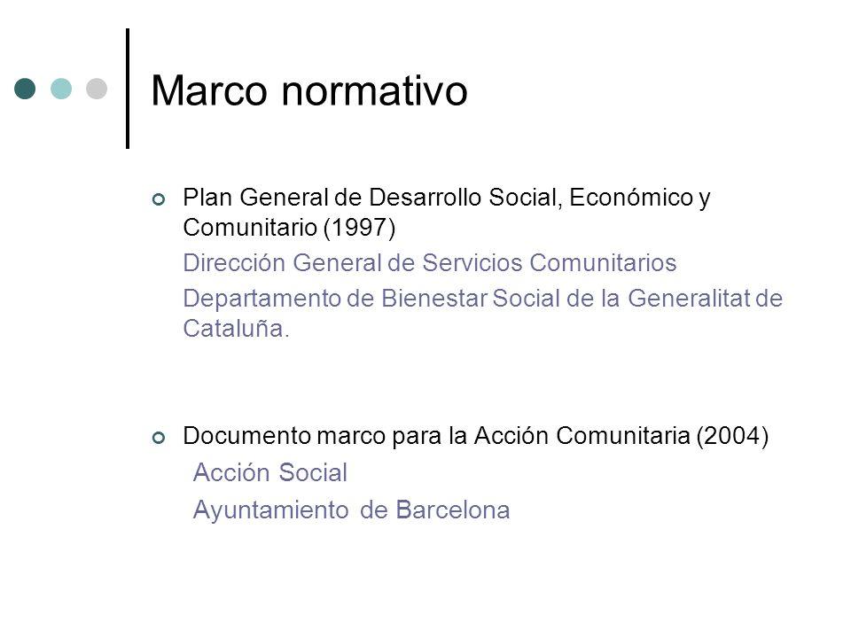 Acción Comunitaria en Barcelona Tres niveles de acción comunitaria: 1 planes de desarrollo comunitario 2 acciones de atención colectiva de los S.S.S.S 3 redes de intercambio solidario.
