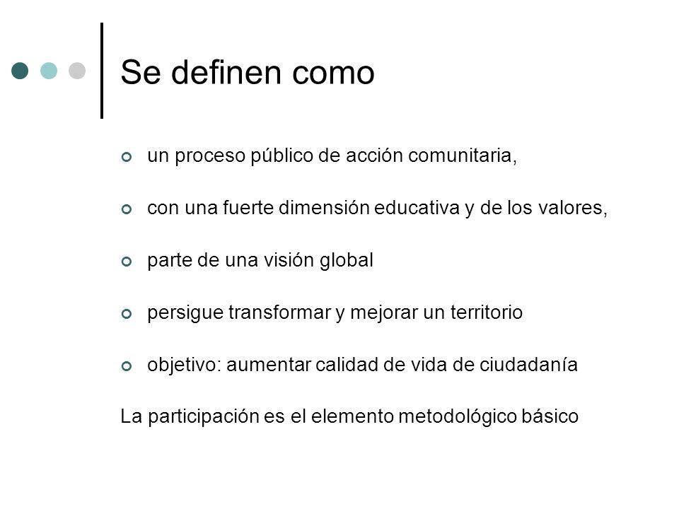 Entramado Plan Comunitario 1 Diagnóstico comunitario participativo 2 Acuerdo para el desarrollo comunitario 3 Recursos humanos y estructura organizativa 4 Recursos económicos e infraestructurales