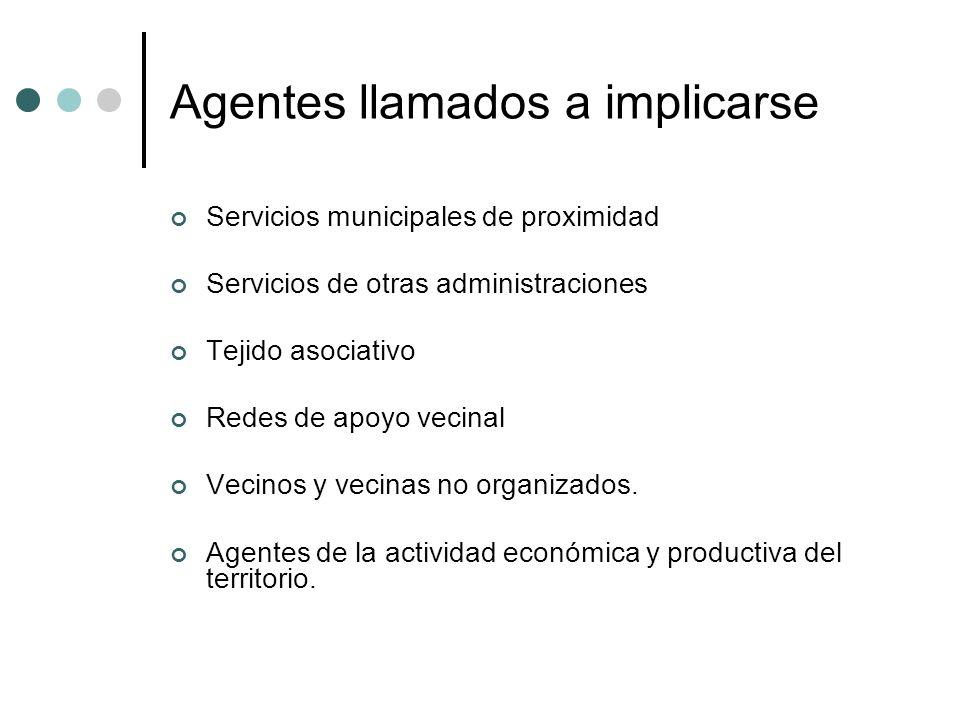 Agentes llamados a implicarse Servicios municipales de proximidad Servicios de otras administraciones Tejido asociativo Redes de apoyo vecinal Vecinos